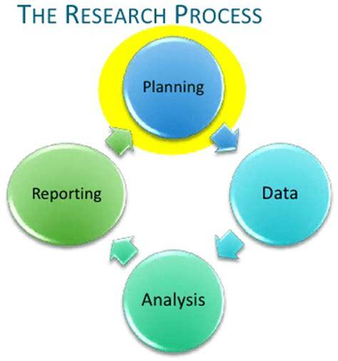 Quantitative Research Papers Quantitative Research Paper